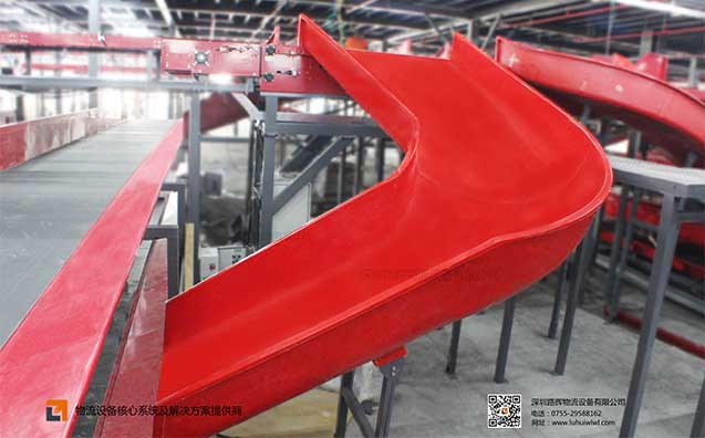 One-way Transmission Sliding Chute